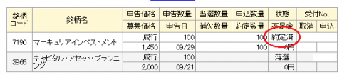 マネックス証券IPO約定