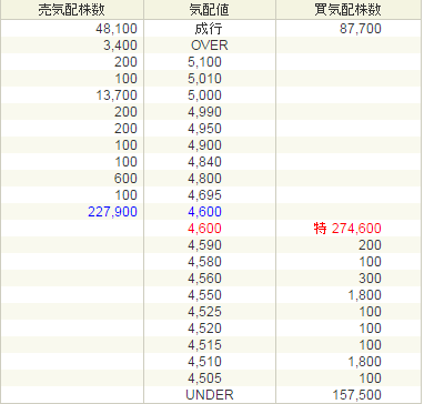 キャピタル・アセット・プランニング(3965)IPO初値持越し