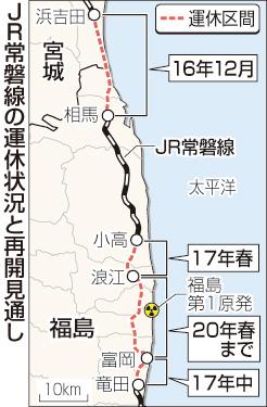 joban line2