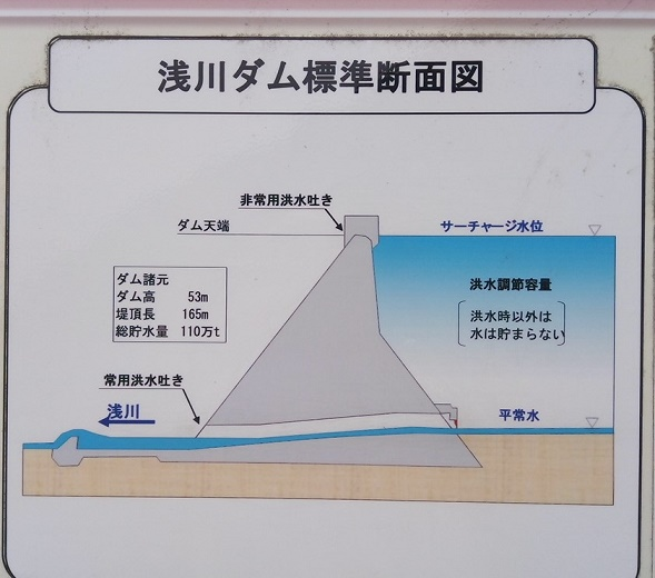 浅川ダム湛水 (5)