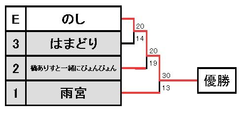 tenkuu_para1_a_kekka.jpg