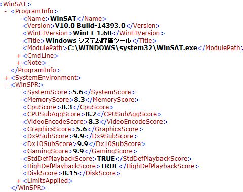 Windowsシステム評価ツール(旧 Windows Experience Index)WinSAT V10.0 Build-14393.0