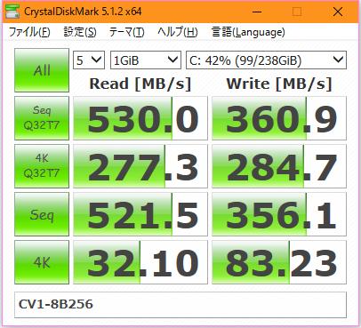 【CrystalDiskMark 5.1.2】CV1-8B256
