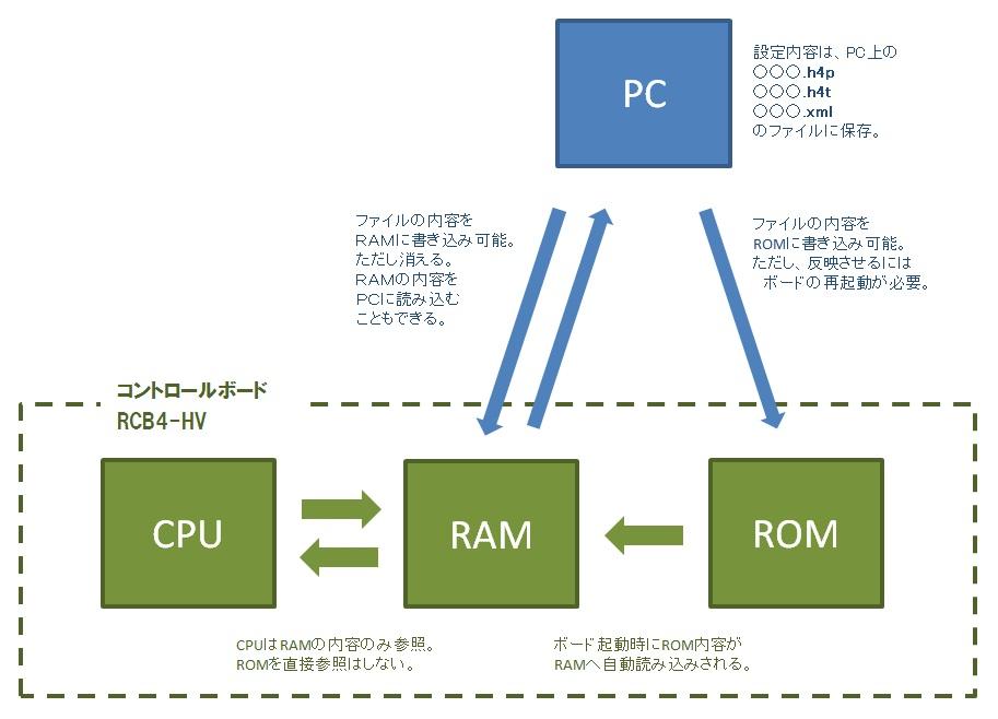 RCBfile.jpg