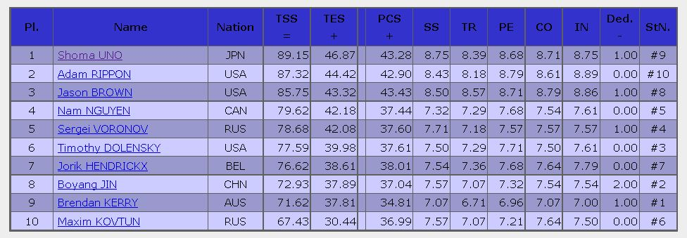 2016 skate america SP MEN