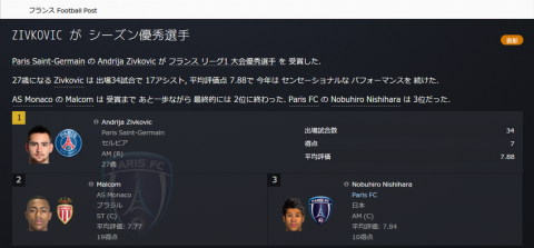 SnapCrab_Football Manager 2016_2016-8-6_5-53-50_No-00