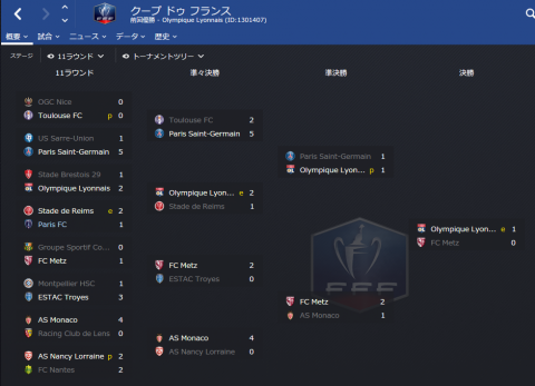 SnapCrab_Football Manager 2016_2016-8-6_5-54-10_No-00