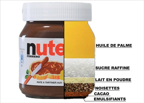 避けるべきスーパーの食品:ニュテラ