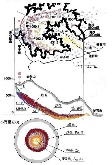 天狗森鉱床-2
