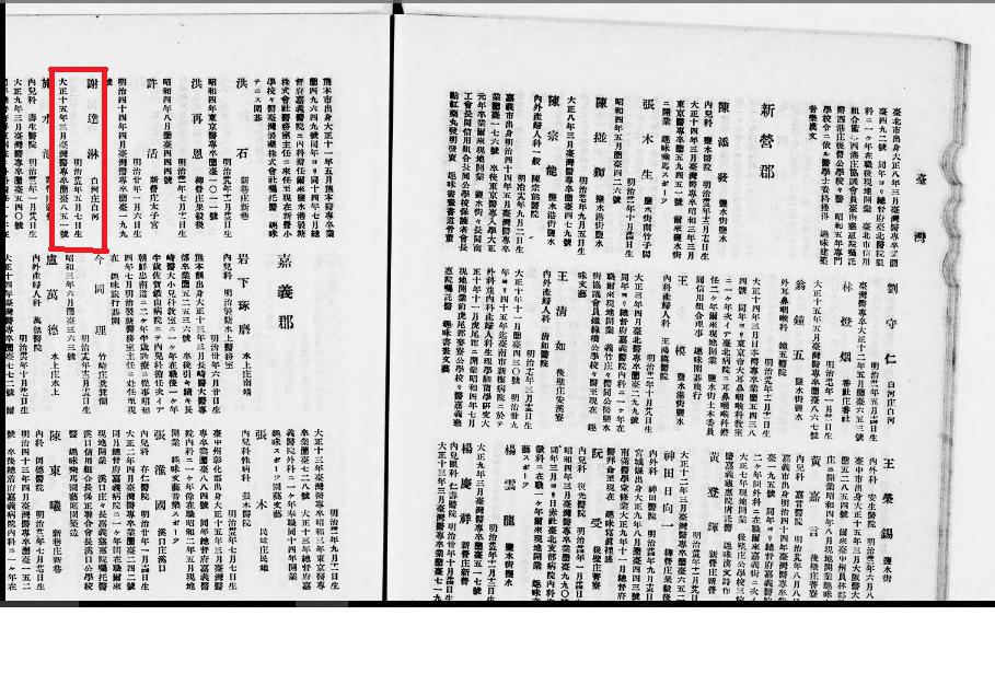 医学博士記録昭和6年版