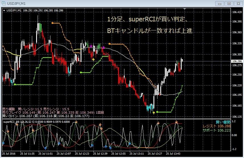 SRC_判定2