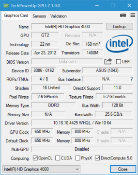 intelhd graphics4000_gpuz