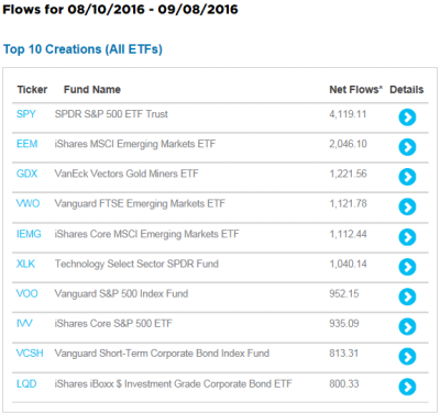 etf-top10-160810-0908.png