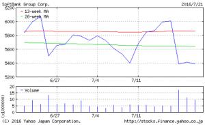 softbank-1m-160721.png