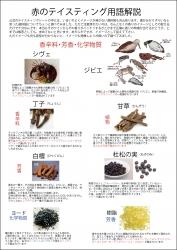 赤(香辛料・芳香・化学物質)