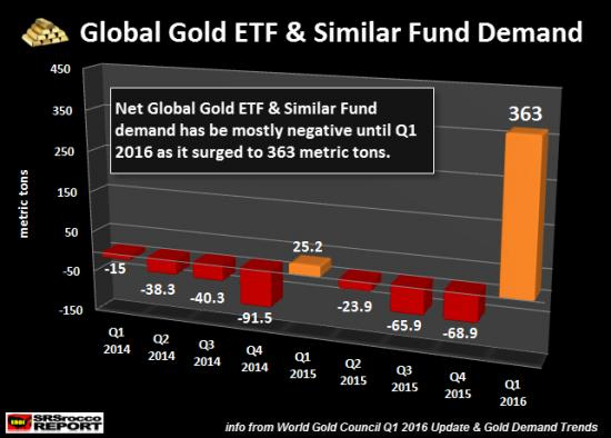 Global-Gold-ETF_convert_20160410180856.jpg