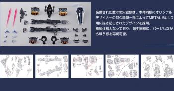 METAL BUILD ガンダムアストレイブルーフレーム フル・ウェポン装備の商品説明画像3