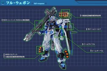METAL BUILD ガンダムアストレイブルーフレーム フル・ウェポン装備の商品説明画像2