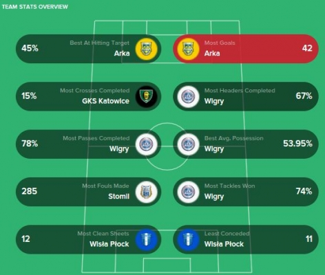 1stleg-team-stats.jpg