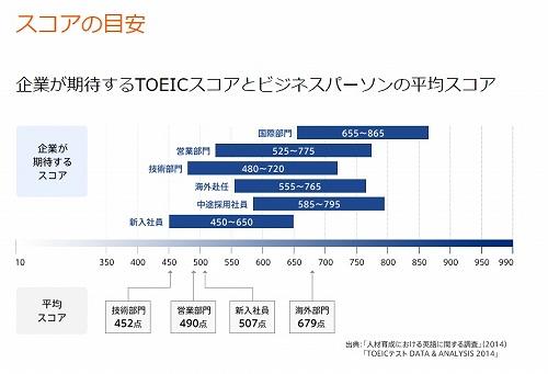 20160529_TOEIC_s.jpg