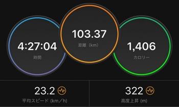 cycling2016052106.jpg
