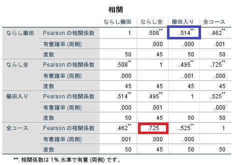 20160709correlation.png