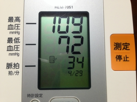 160429blood pressure