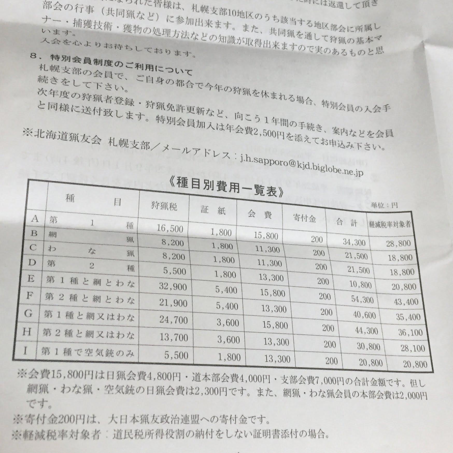 平成28年度種目別費用一覧表[2016年8月]
