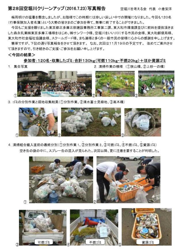 20160730 空堀川清掃報告