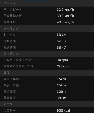 20160405CAAD10走行データ1