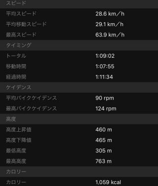 20160406CAAD10走行データ2