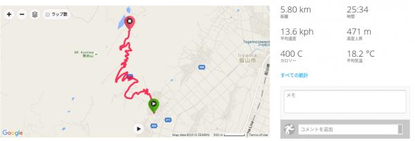20160430CAAD10菜の花飯山サイクルロードレース
