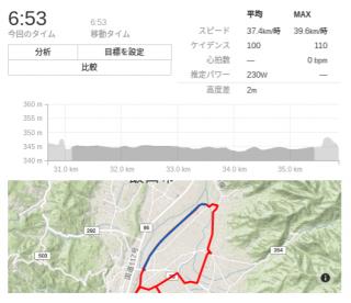 20160524CAAD10中央橋堤防TT走行データ