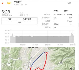 20160529CAAD10中央橋TT走行データ