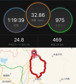 20160408CAAD10高社山一周ライドデータ