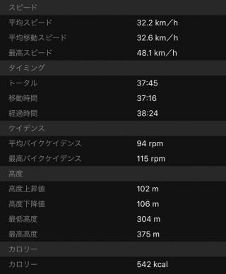 20160413CAAD10走行データ