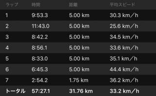 20160416CAAD10走行データ1