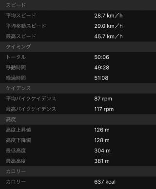 20160419CAAD10走行データ