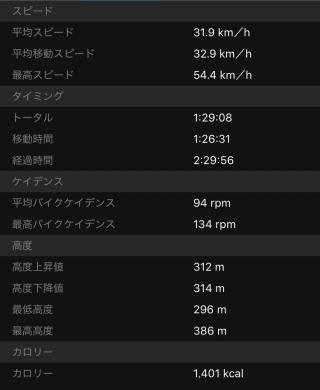 20160420CAAD10走行データ1