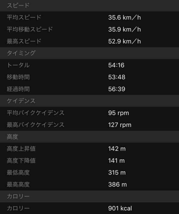 20160510CAAD10走行データ1