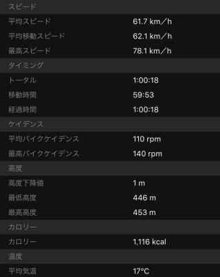 20160511CAAD10走行データ1