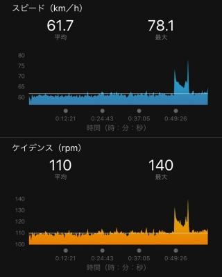 20160511CAAD10走行データグラフ