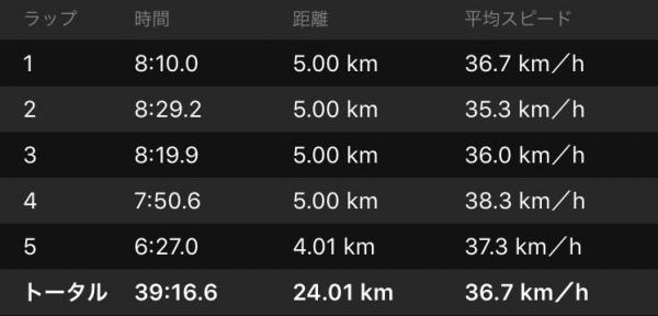 20160514CAAD10走行データ4