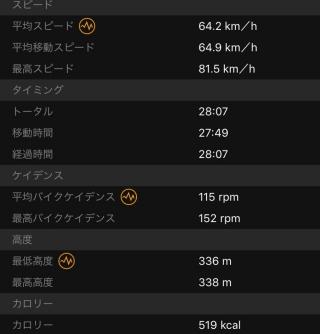 20160520CAAD103本ローラー台走行データ2