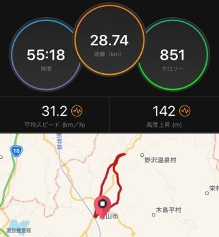 20160522CAAD10夕方ライドデータ