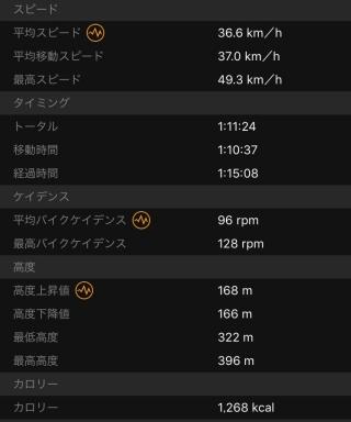 20160529CAAD10走行データ1
