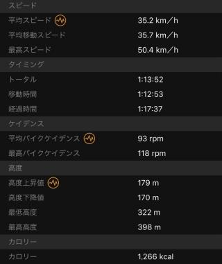 20160603CCAD10走行データ2