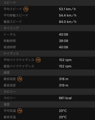 20160608CAAD103本ローラー台走行データ