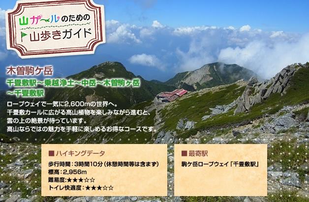 木曽駒ヶ岳前半