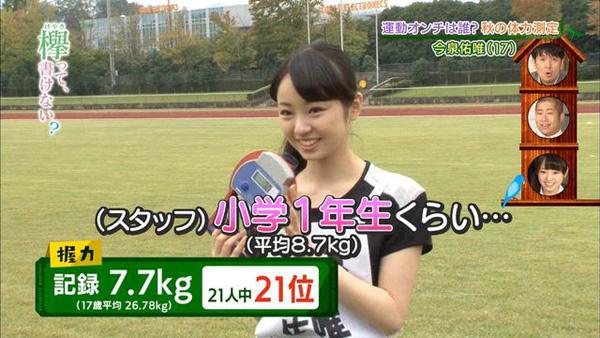 欅坂46今泉佑唯の握力7.7kg
